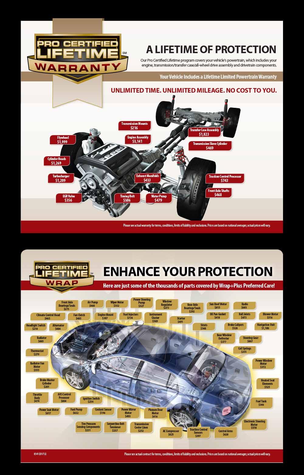 Harr Motors Is Home Of The Lifetime Warranty Harr Motors
